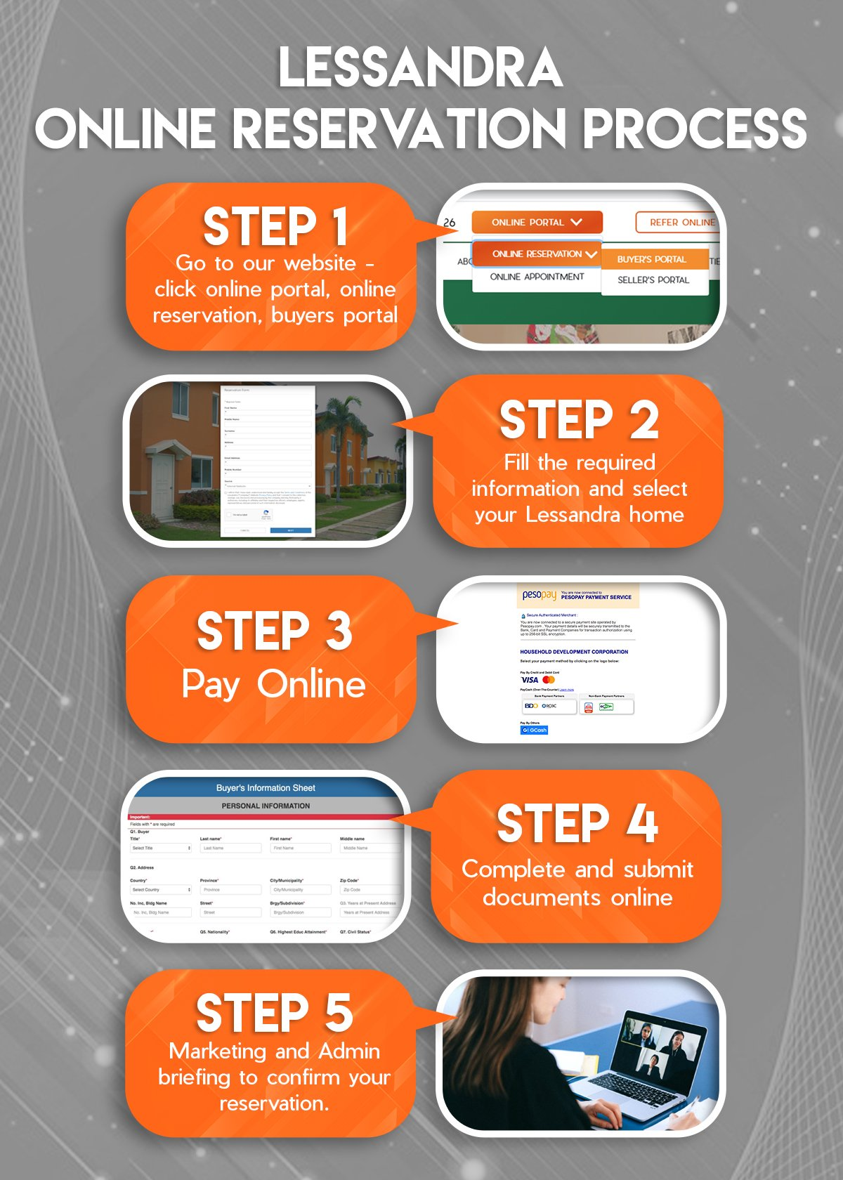 Lessandra Online Reservation Process